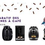 Machine à café : Comparatif des meilleurs modèles 2019