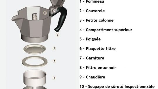 cafetiere italienne soupape