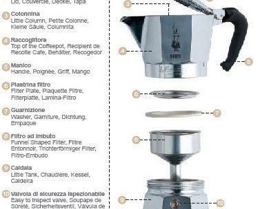 cafetiere italienne valve